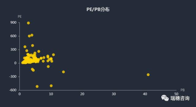 史上最全ppp产业链解析