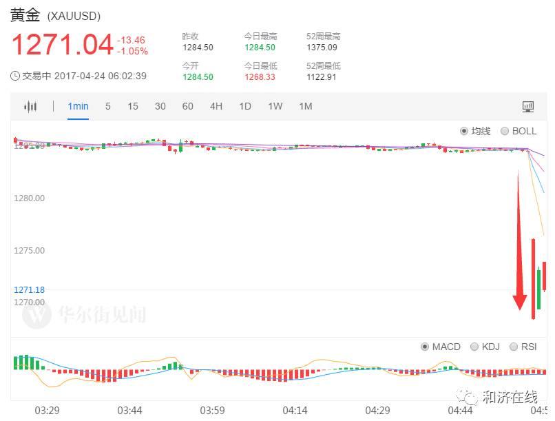 【时政资讯】勒庞当选可能性大降 欧元刷新五个