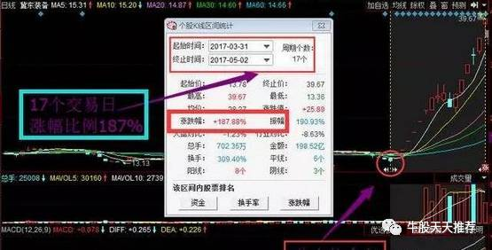 【重磅利好音耗】金融界股票独家松析:澳柯玛