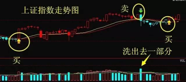 核心利好消息之涨停分析:天津松江、科力远、